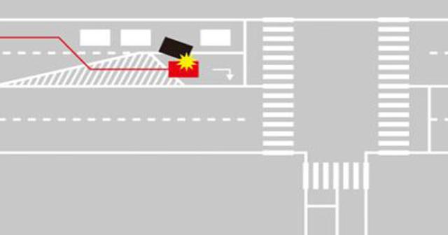 【とんでもないルール】ゼブラゾーンは走行可能?意外と知らない右折前の注意点と道交法。